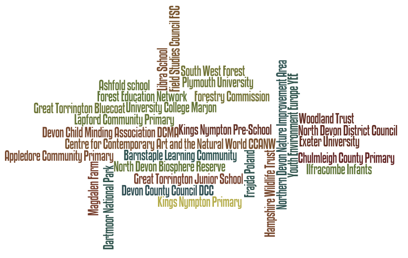 client wordle aug14
