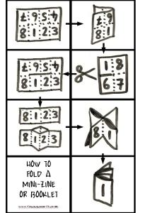 mini-zine-pictorial-guide